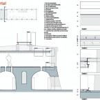1012 06 construction